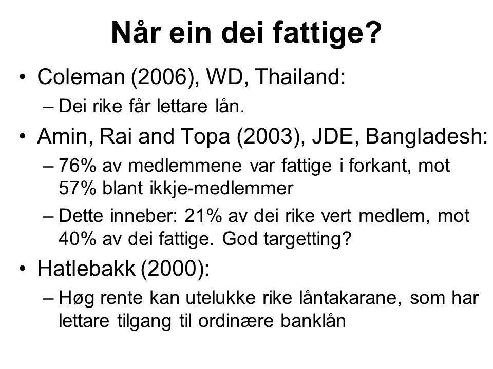 Når ein dei fattige? Coleman (2006), WD, Thailand: –Dei rike får lettare lån. Amin, Rai and Topa (2003), JDE, Bangladesh: –76% av medlemmene var fatti