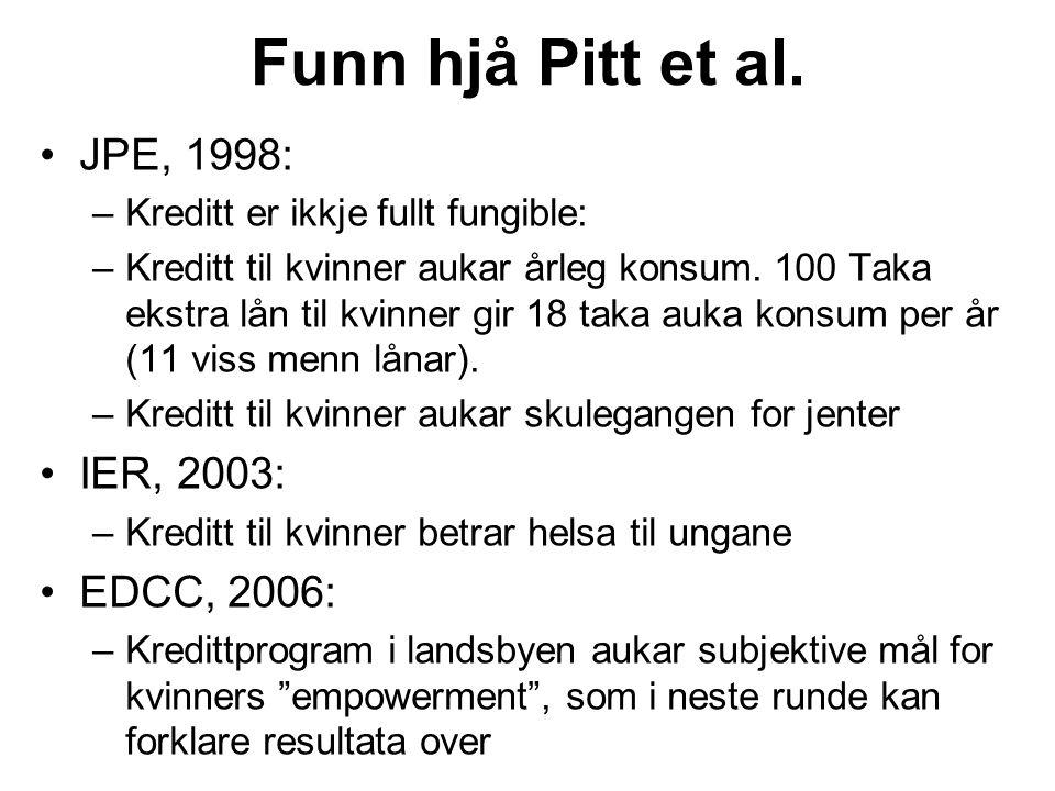 Funn hjå Pitt et al. JPE, 1998: –Kreditt er ikkje fullt fungible: –Kreditt til kvinner aukar årleg konsum. 100 Taka ekstra lån til kvinner gir 18 taka