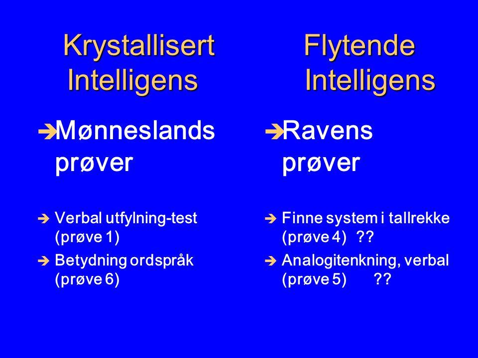 Krystallisert Flytende Intelligens Intelligens  Mønneslands prøver  Verbal utfylning-test (prøve 1)  Betydning ordspråk (prøve 6)  Ravens prøver  Finne system i tallrekke (prøve 4) .