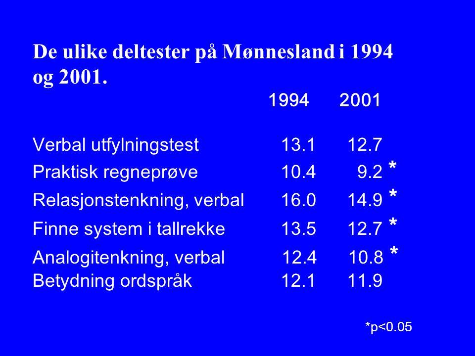 De ulike deltester på Mønnesland i 1994 og 2001.