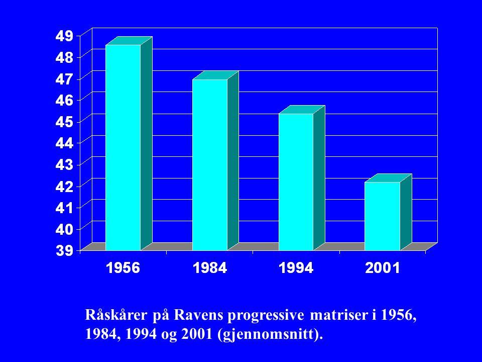 Råskårer på Ravens progressive matriser i 1956, 1984, 1994 og 2001 (gjennomsnitt).
