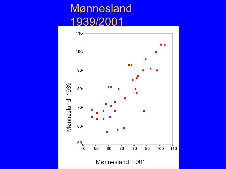Mønnesland 1939/2001 Mønnesland 1939/2001
