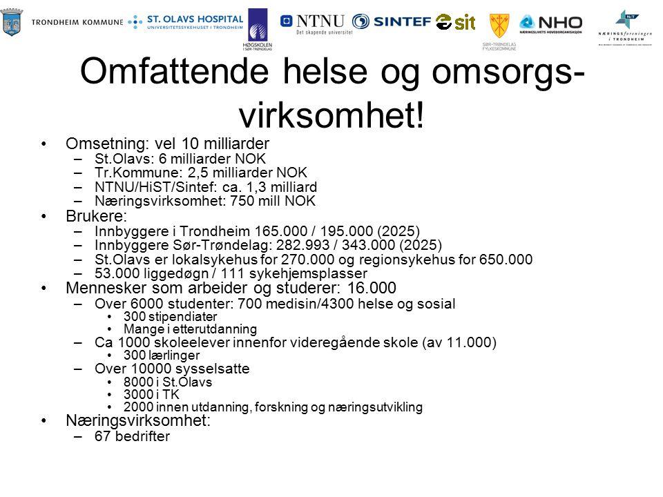Omfattende helse og omsorgs- virksomhet! Omsetning: vel 10 milliarder –St.Olavs: 6 milliarder NOK –Tr.Kommune: 2,5 milliarder NOK –NTNU/HiST/Sintef: c