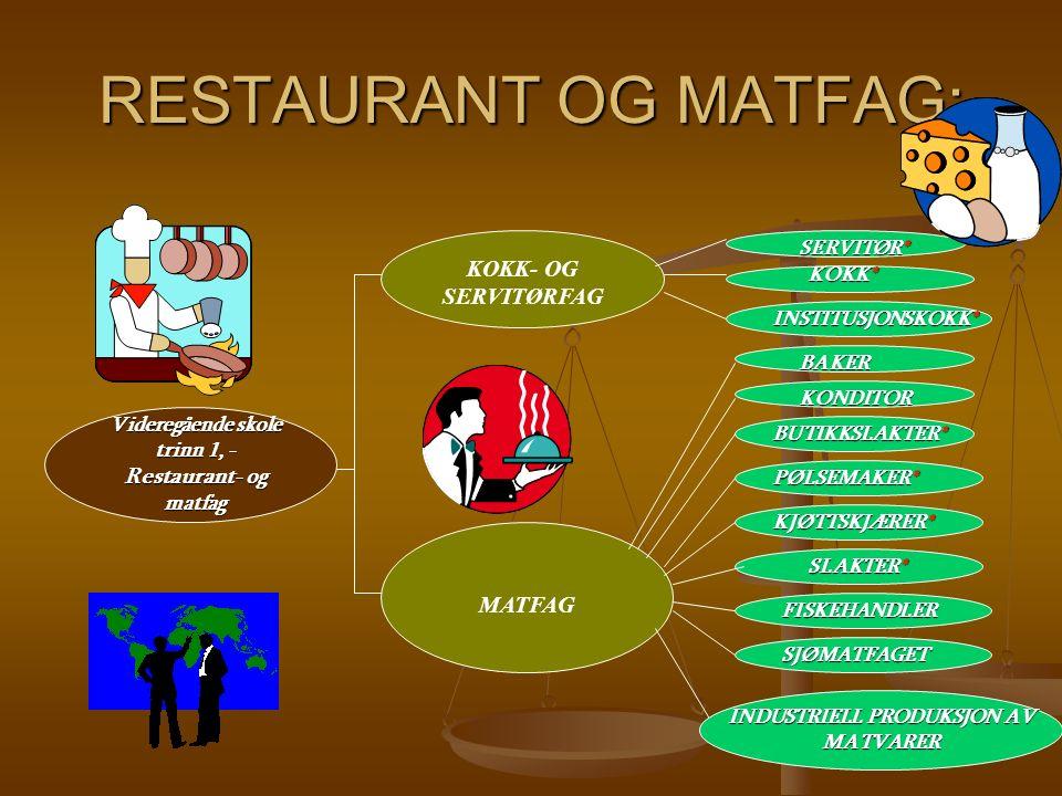 Kokk- og servitørfag Vg2