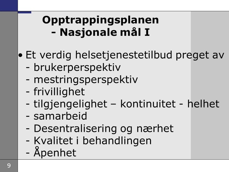 9 Opptrappingsplanen - Nasjonale mål I Et verdig helsetjenestetilbud preget av - brukerperspektiv - mestringsperspektiv - frivillighet - tilgjengelighet – kontinuitet - helhet - samarbeid - Desentralisering og nærhet - Kvalitet i behandlingen - Åpenhet