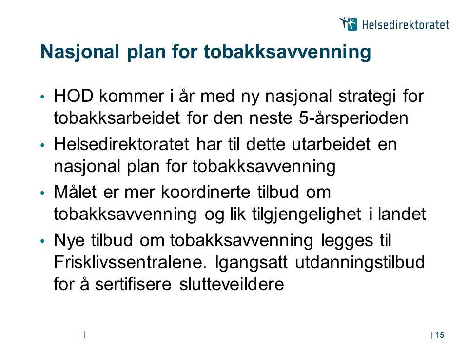 Nasjonal plan for tobakksavvenning HOD kommer i år med ny nasjonal strategi for tobakksarbeidet for den neste 5-årsperioden Helsedirektoratet har til