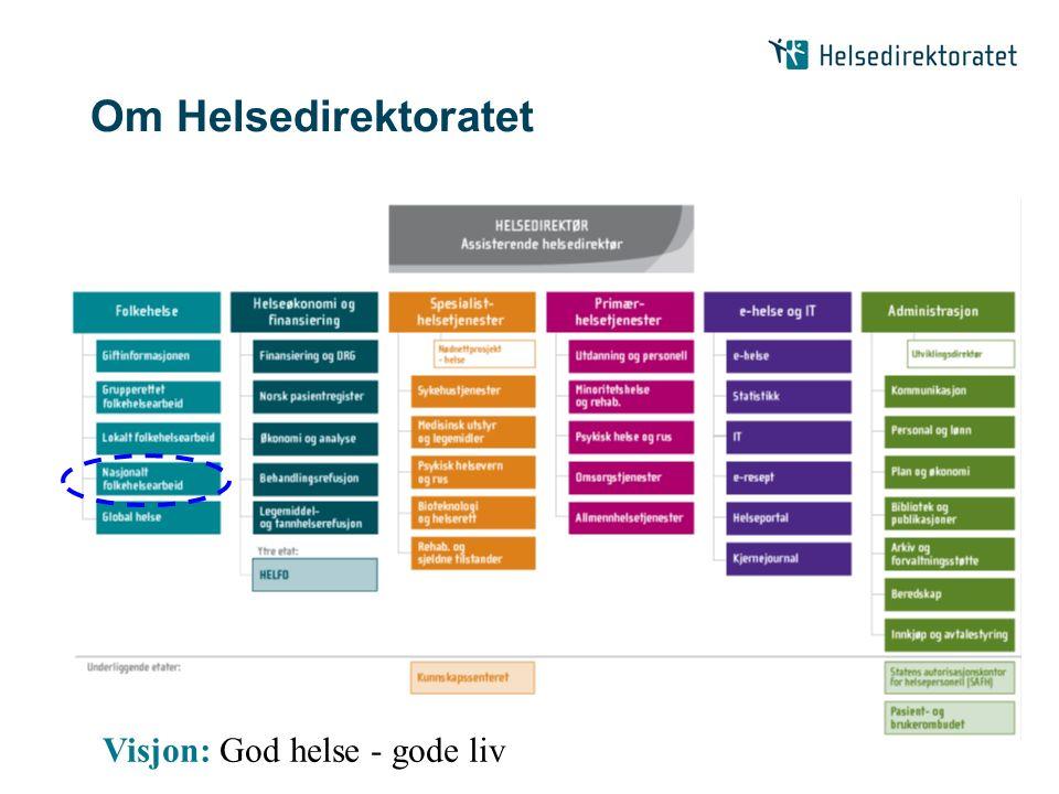 Om Helsedirektoratet Visjon: God helse - gode liv