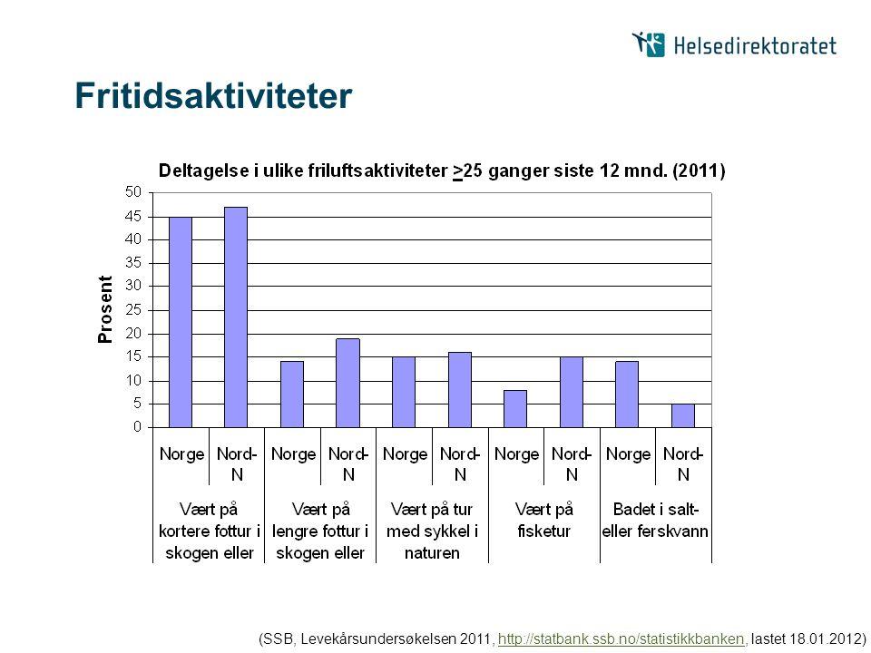 Fritidsaktiviteter (SSB, Levekårsundersøkelsen 2011, http://statbank.ssb.no/statistikkbanken, lastet 18.01.2012)http://statbank.ssb.no/statistikkbanken
