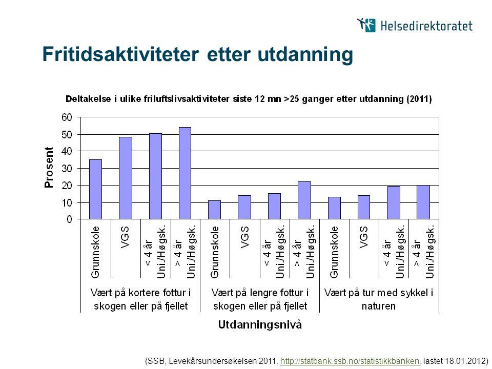 Fritidsaktiviteter etter utdanning (SSB, Levekårsundersøkelsen 2011, http://statbank.ssb.no/statistikkbanken, lastet 18.01.2012)http://statbank.ssb.no/statistikkbanken