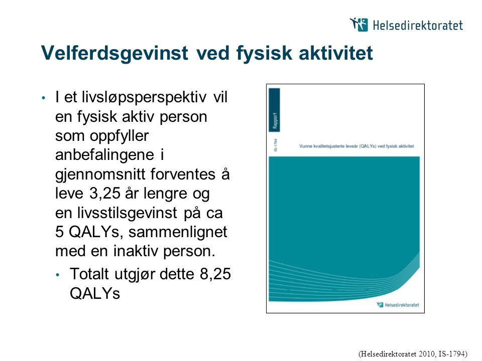 Velferdsgevinst ved fysisk aktivitet I et livsløpsperspektiv vil en fysisk aktiv person som oppfyller anbefalingene i gjennomsnitt forventes å leve 3,25 år lengre og en livsstilsgevinst på ca 5 QALYs, sammenlignet med en inaktiv person.