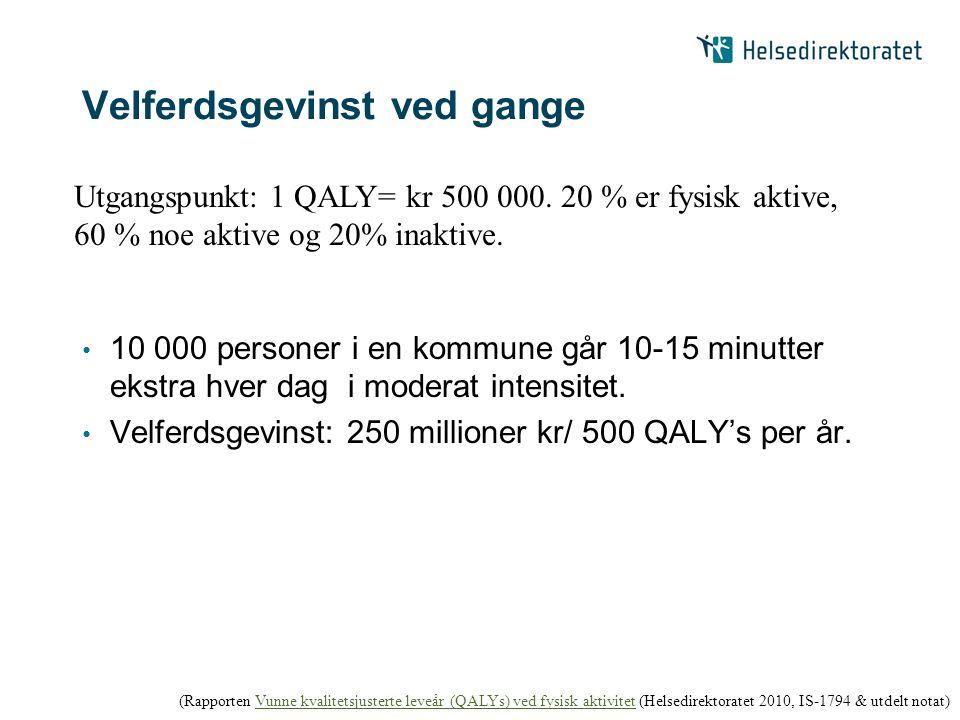 Velferdsgevinst ved gange 10 000 personer i en kommune går 10-15 minutter ekstra hver dag i moderat intensitet. Velferdsgevinst: 250 millioner kr/ 500