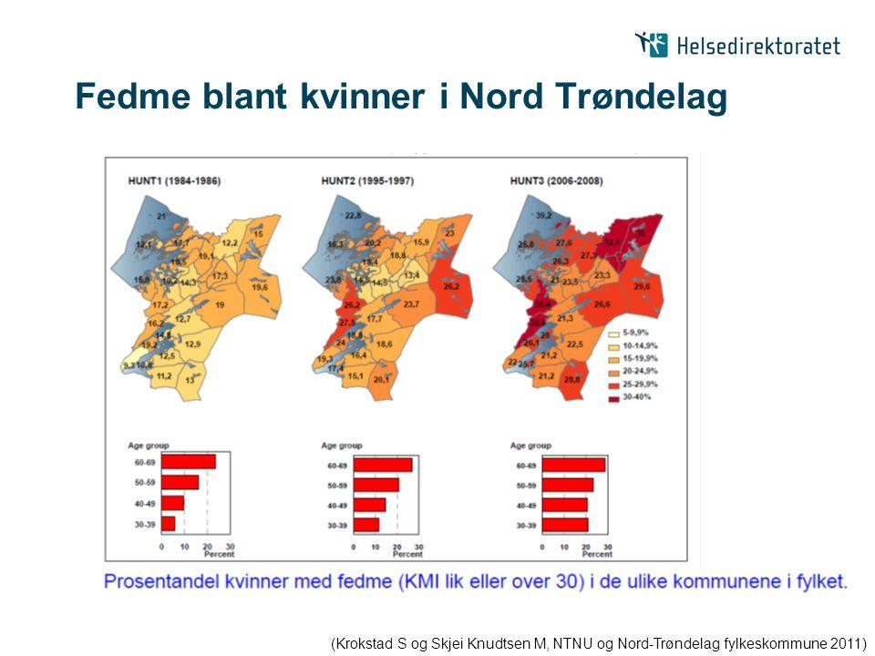Fedme blant kvinner i Nord Trøndelag (Krokstad S og Skjei Knudtsen M, NTNU og Nord-Trøndelag fylkeskommune 2011)