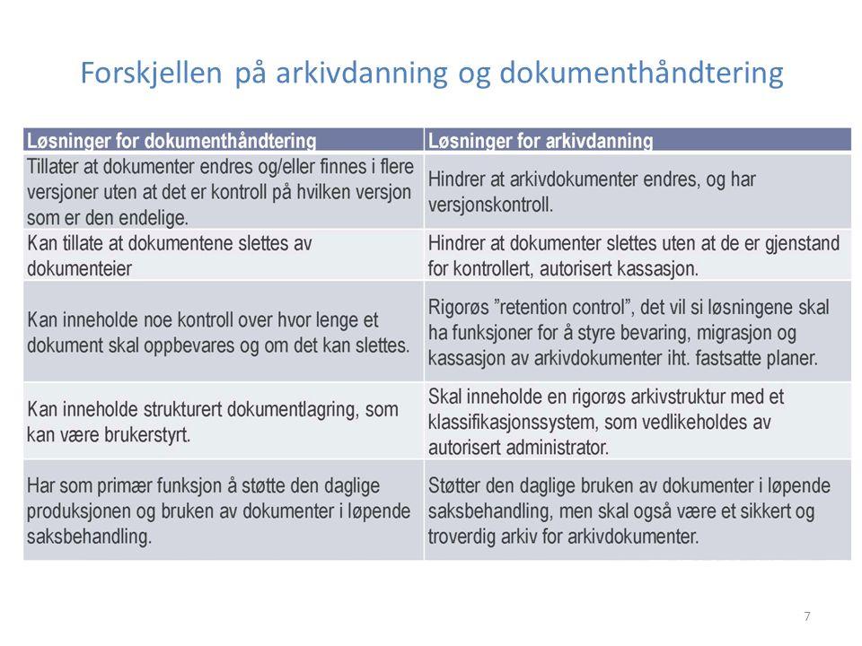 Forskjellen på arkivdanning og dokumenthåndtering 7