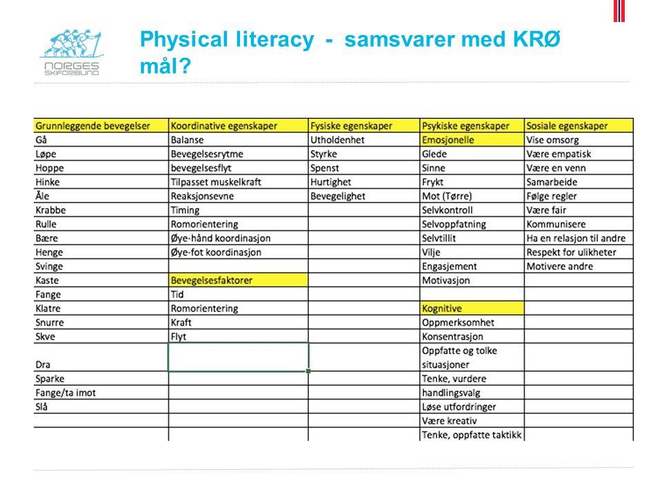 Physical literacy - samsvarer med KRØ mål
