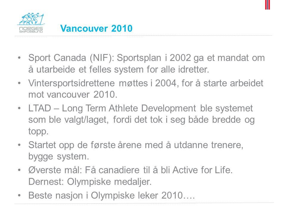 Vancouver 2010 Sport Canada (NIF): Sportsplan i 2002 ga et mandat om å utarbeide et felles system for alle idretter.