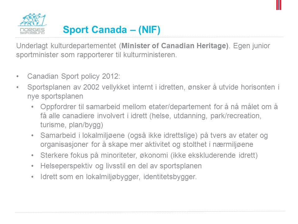 Sport Canada – (NIF) Underlagt kulturdepartementet (Minister of Canadian Heritage).