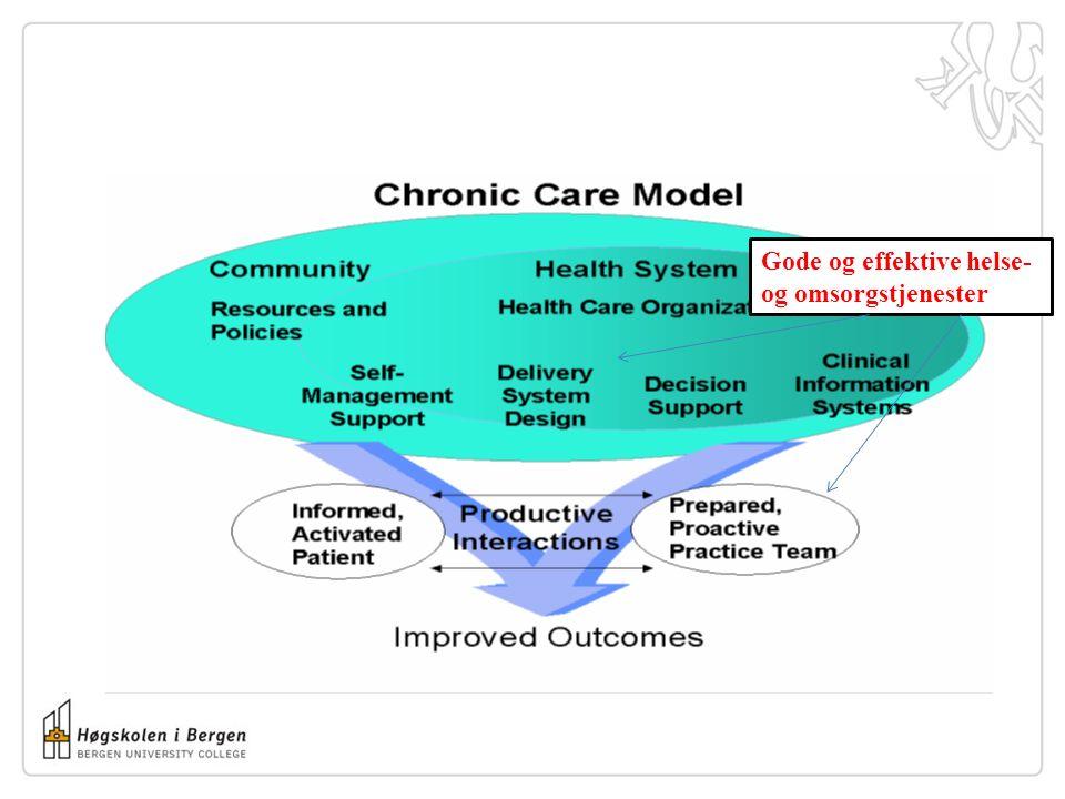 Gode og effektive helse- og omsorgstjenester