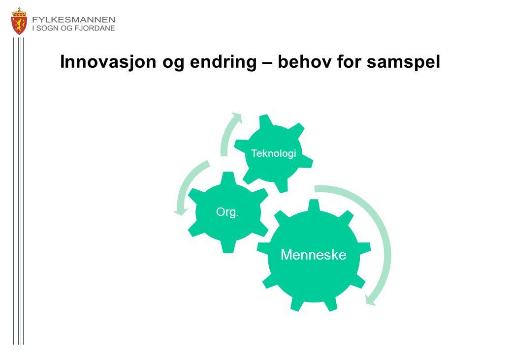 Innovasjon og endring – behov for samspel Menneske Org. Teknologi