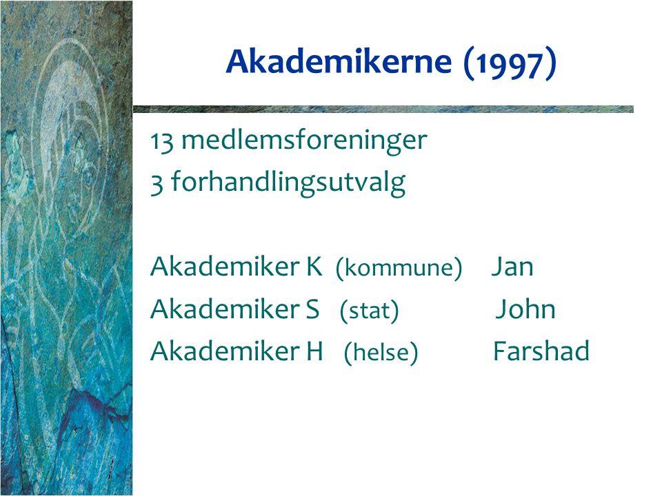 Akademikerne (1997) 13 medlemsforeninger 3 forhandlingsutvalg Akademiker K (kommune) Jan Akademiker S (stat) John Akademiker H (helse) Farshad