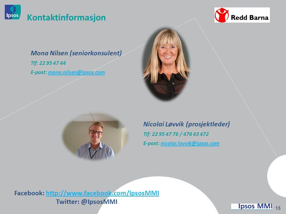 15 Kontaktinformasjon Mona Nilsen (seniorkonsulent) Tlf: 22 95 47 44 E-post: mona.nilsen@ipsos.commona.nilsen@ipsos.com Facebook: http://www.facebook.com/IpsosMMIhttp://www.facebook.com/IpsosMMI Twitter: @IpsosMMI Nicolai Løvvik (prosjektleder) Tlf: 22 95 47 76 / 476 43 472 E-post: nicolai.lovvik@ipsos.comnicolai.lovvik@ipsos.com