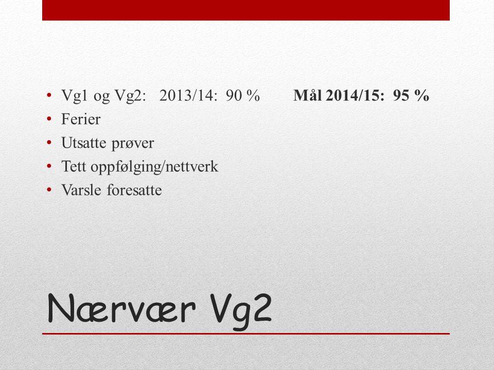Nærvær Vg2 Vg1 og Vg2: 2013/14: 90 % Mål 2014/15: 95 % Ferier Utsatte prøver Tett oppfølging/nettverk Varsle foresatte