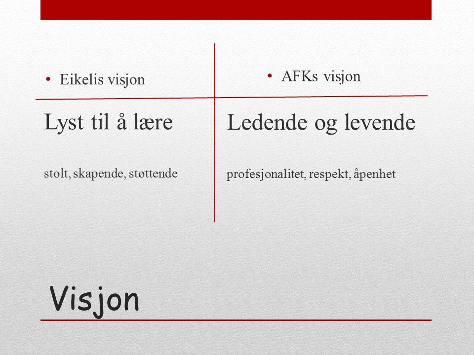Visjon Lyst til å lære stolt, skapende, støttende Eikelis visjon AFKs visjon Ledende og levende profesjonalitet, respekt, åpenhet