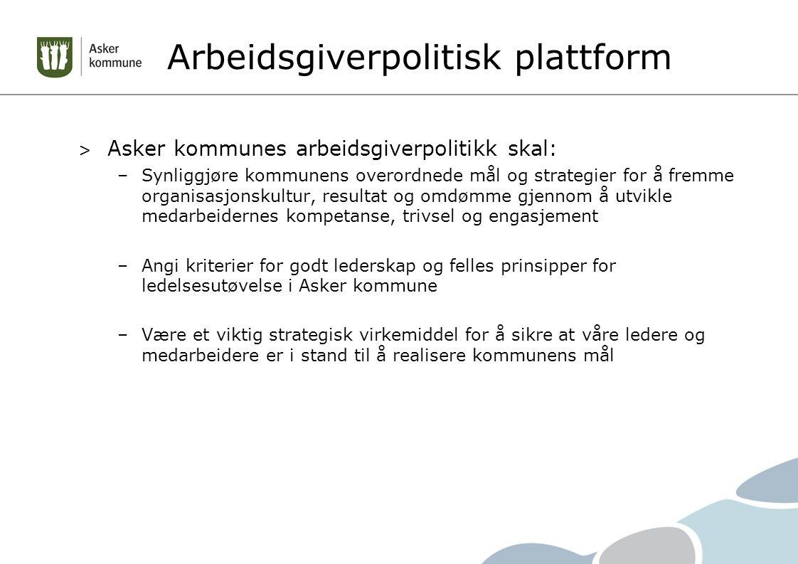 Arbeidsgiverpolitisk plattform > Asker kommunes arbeidsgiverpolitikk skal: –Synliggjøre kommunens overordnede mål og strategier for å fremme organisas