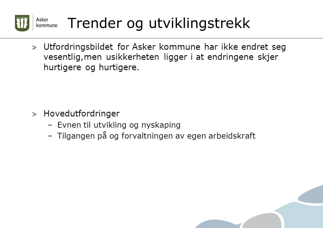 Trender og utviklingstrekk > Utfordringsbildet for Asker kommune har ikke endret seg vesentlig,men usikkerheten ligger i at endringene skjer hurtigere