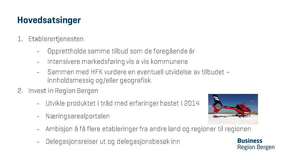 Hovedsatsinger 1.Etablerertjenesten – Opprettholde samme tilbud som de foregående år – Intensivere markedsføring vis a vis kommunene – Sammen med HFK vurdere en eventuell utvidelse av tilbudet – innholdsmessig og/eller geografisk 2.Invest in Region Bergen – Utvikle produktet i tråd med erfaringer høstet i 2014 – Næringsarealportalen – Ambisjon å få flere etableringer fra andre land og regioner til regionen – Delegasjonsreiser ut og delegasjonsbesøk inn