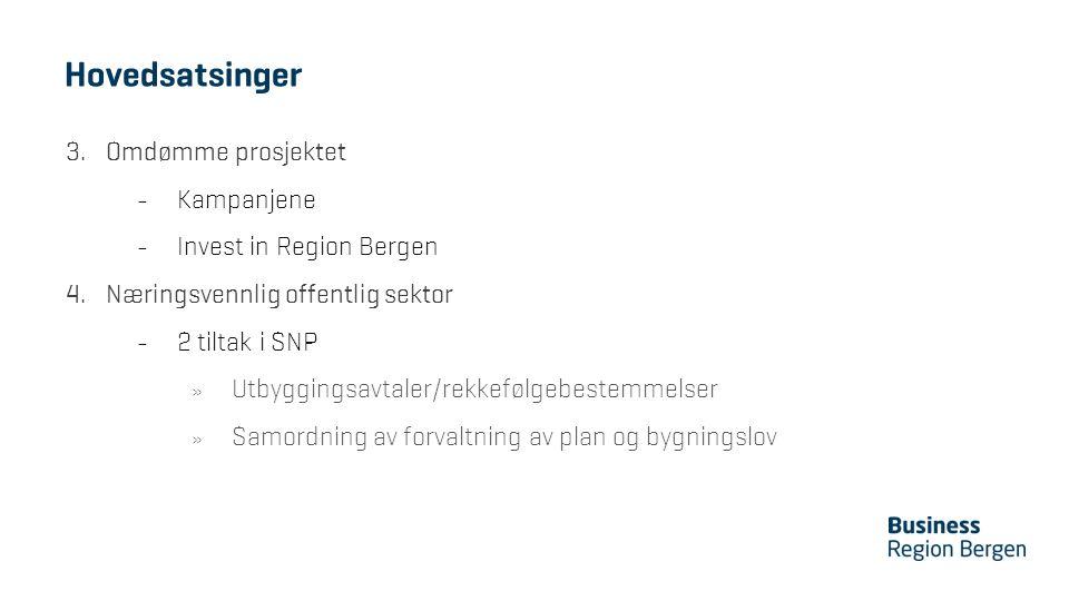 Hovedsatsinger 3.Omdømme prosjektet – Kampanjene – Invest in Region Bergen 4.Næringsvennlig offentlig sektor – 2 tiltak i SNP » Utbyggingsavtaler/rekkefølgebestemmelser » Samordning av forvaltning av plan og bygningslov