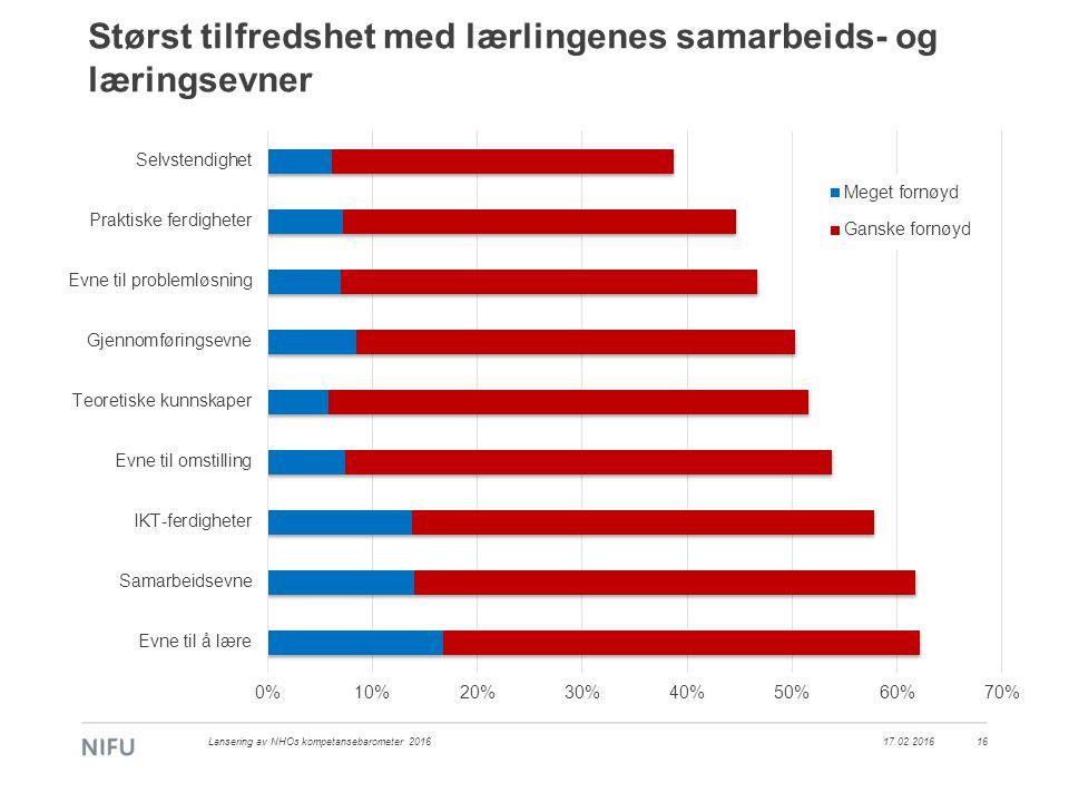 17.02.2016Lansering av NHOs kompetansebarometer 201616 Størst tilfredshet med lærlingenes samarbeids- og læringsevner