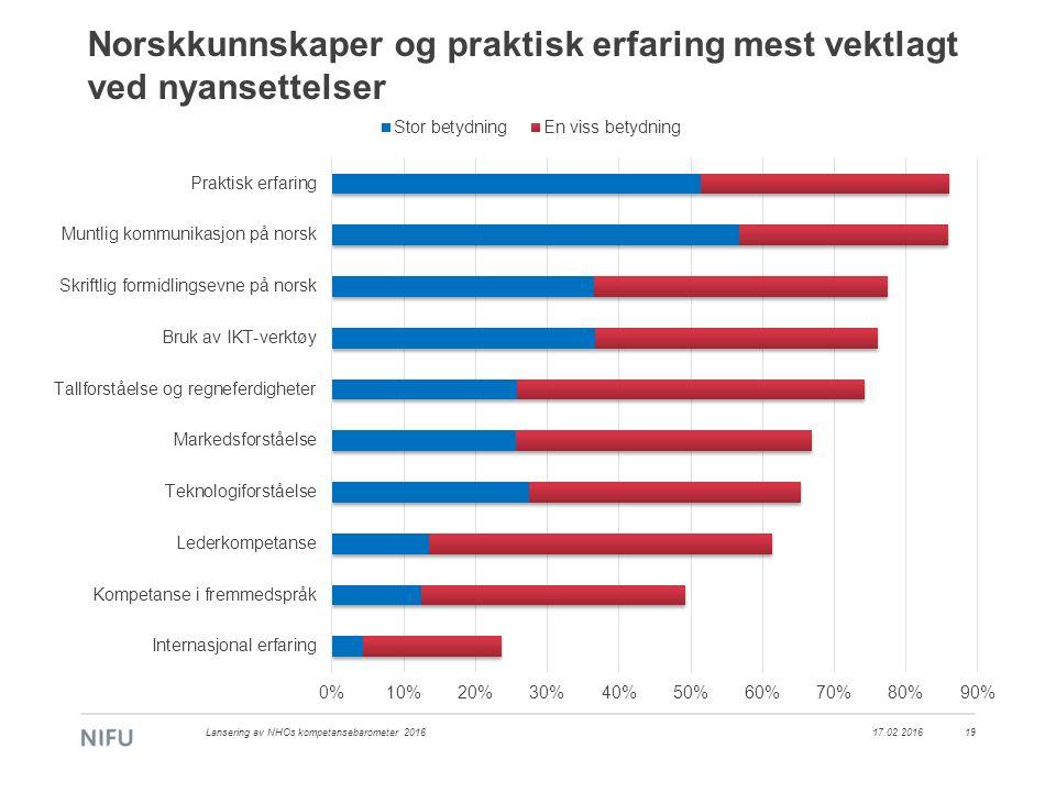 Norskkunnskaper og praktisk erfaring mest vektlagt ved nyansettelser 17.02.2016Lansering av NHOs kompetansebarometer 201619