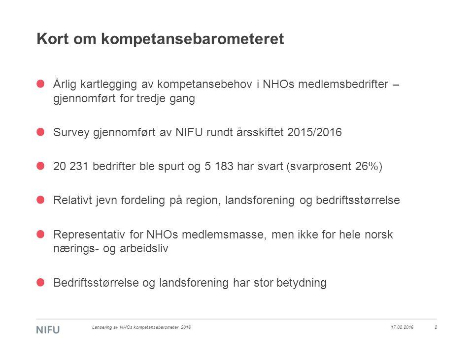 Kort om kompetansebarometeret 17.02.2016Lansering av NHOs kompetansebarometer 20162 Årlig kartlegging av kompetansebehov i NHOs medlemsbedrifter – gjennomført for tredje gang Survey gjennomført av NIFU rundt årsskiftet 2015/2016 20 231 bedrifter ble spurt og 5 183 har svart (svarprosent 26%) Relativt jevn fordeling på region, landsforening og bedriftsstørrelse Representativ for NHOs medlemsmasse, men ikke for hele norsk nærings- og arbeidsliv Bedriftsstørrelse og landsforening har stor betydning