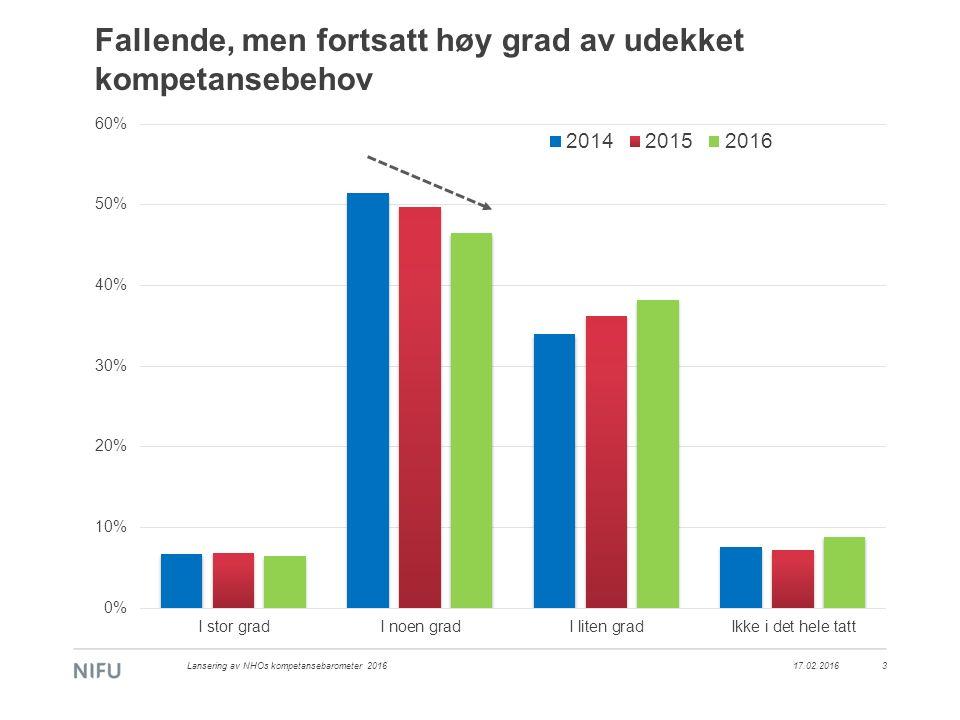 Fallende, men fortsatt høy grad av udekket kompetansebehov 17.02.2016Lansering av NHOs kompetansebarometer 20163