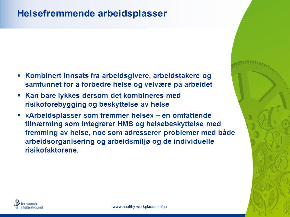 11 www.healthy-workplaces.eu/no Helsefremmende arbeidsplasser  Kombinert innsats fra arbeidsgivere, arbeidstakere og samfunnet for å forbedre helse o