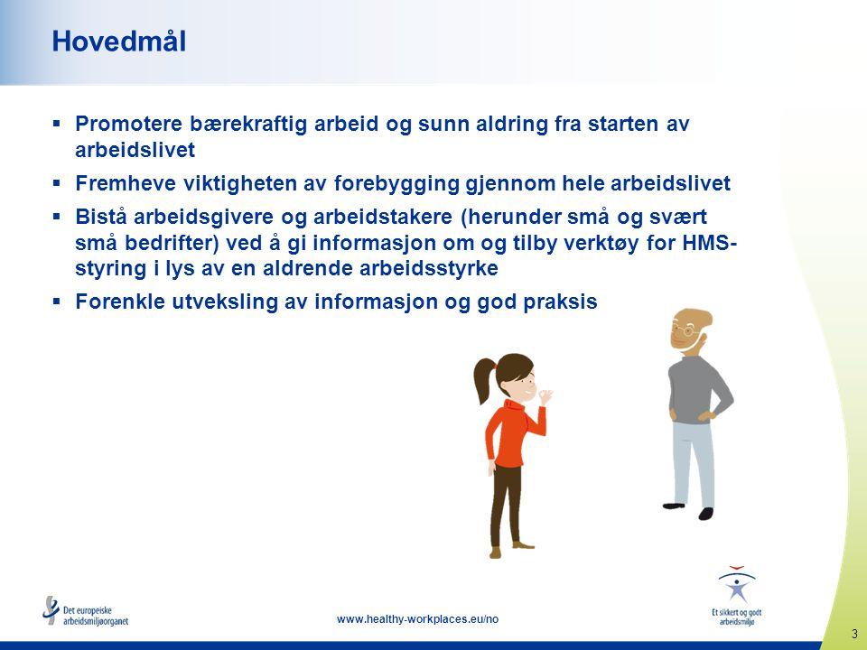 3 www.healthy-workplaces.eu/no Hovedmål  Promotere bærekraftig arbeid og sunn aldring fra starten av arbeidslivet  Fremheve viktigheten av forebyggi