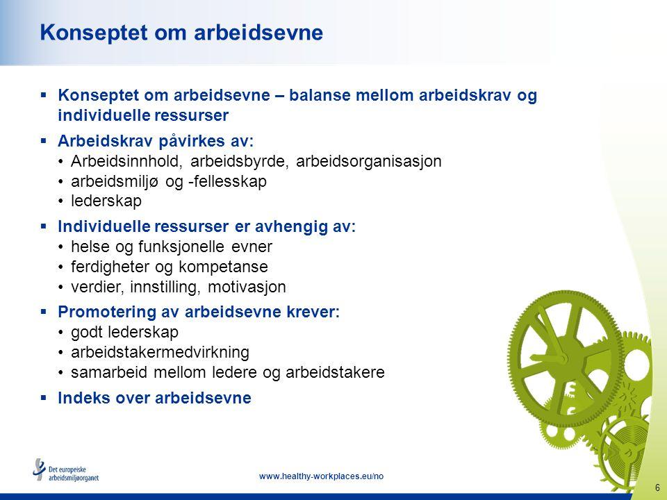 6 www.healthy-workplaces.eu/no Konseptet om arbeidsevne  Konseptet om arbeidsevne – balanse mellom arbeidskrav og individuelle ressurser  Arbeidskra