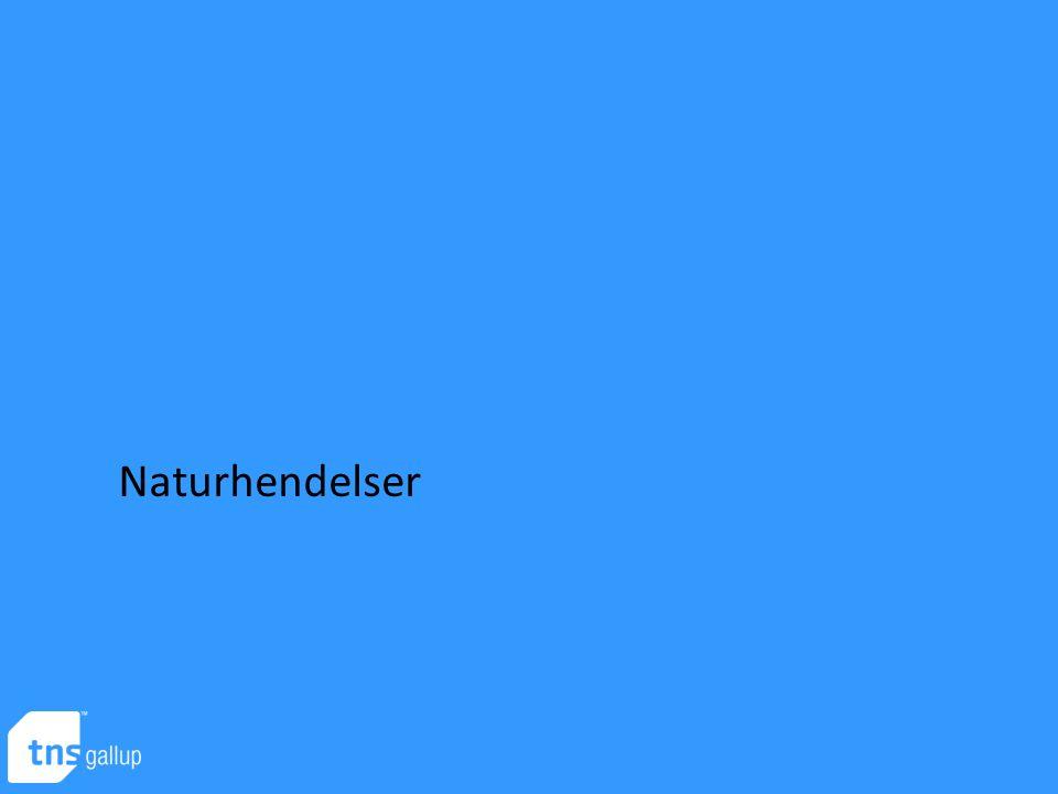 Naturhendelser