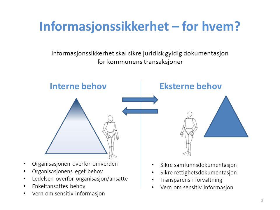Informasjonssikkerhet – for hvem.