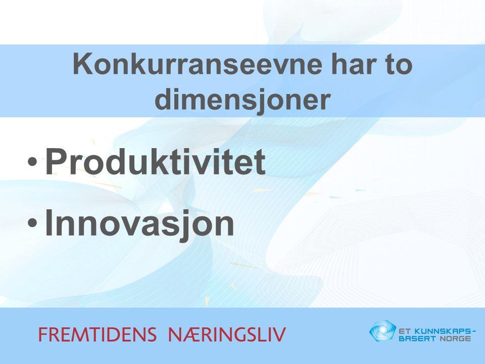 Konkurranseevne har to dimensjoner Produktivitet Innovasjon