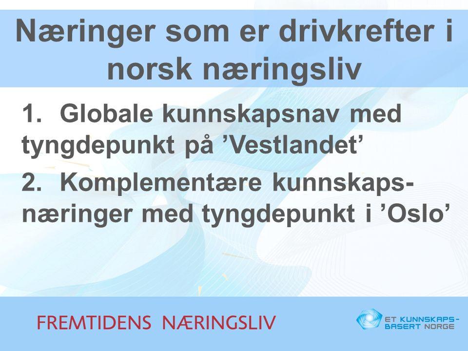 Næringer som er drivkrefter i norsk næringsliv 1.Globale kunnskapsnav med tyngdepunkt på 'Vestlandet' 2.Komplementære kunnskaps- næringer med tyngdepunkt i 'Oslo'