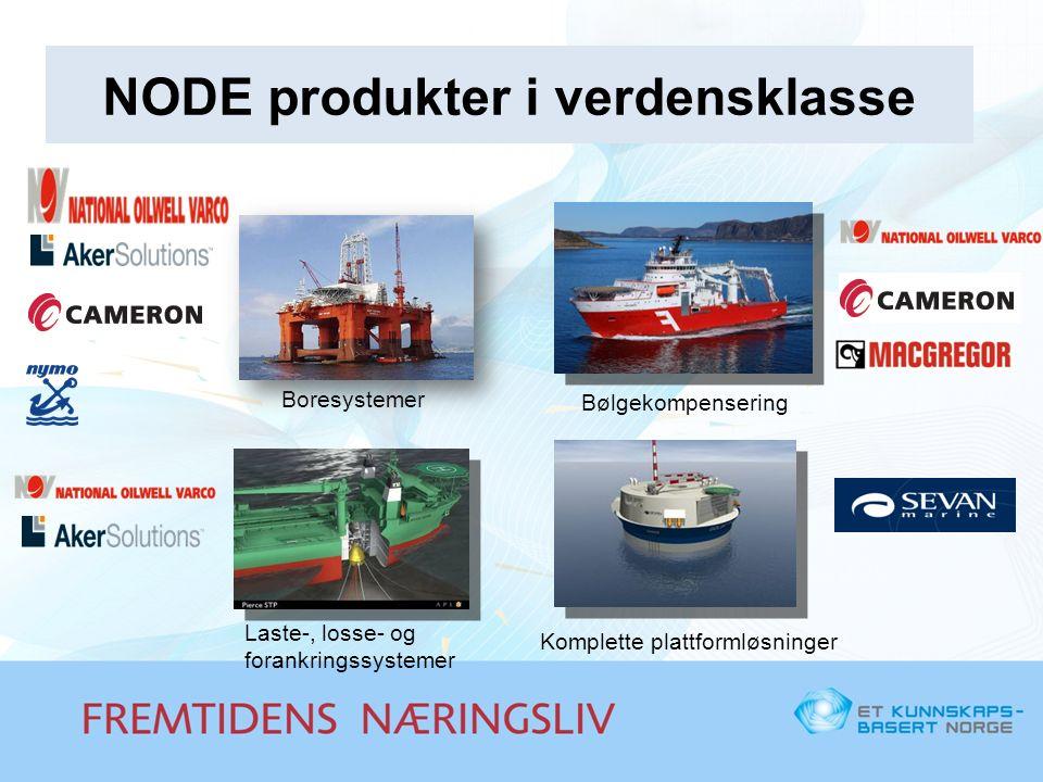 NODE produkter i verdensklasse Boresystemer Laste-, losse- og forankringssystemer Bølgekompensering Komplette plattformløsninger