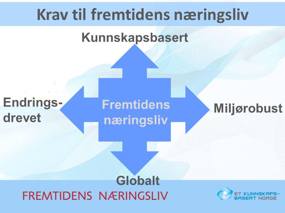 Konklusjoner 1.Eneste effektive motkraft mot det høye norske kostnadsnivået er kunnskap i verdensklasse 2.Kunnskap i verdensklasse krever høyere utdanningskvalitet og økte investeringer i FoU 3.Nødvendig å oppgradere kunnskapsinnholdet i alle næringer (EVU) 4.Nødvendig å spisse kunnskapsinvesteringen mot de områdene hvor vi allerede er sterke (Klyngepolitikk) 5.Behov for en gjennomgripende kunnskapspolitikk for å sikre at kunnskapsallmenningen ikke forfaller