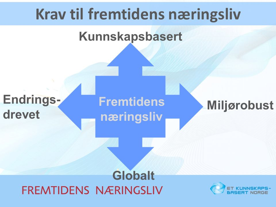 Oslo Maritime Finansklynge