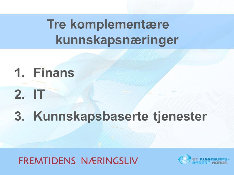 Tre komplementære kunnskapsnæringer 1.Finans 2.IT 3.Kunnskapsbaserte tjenester