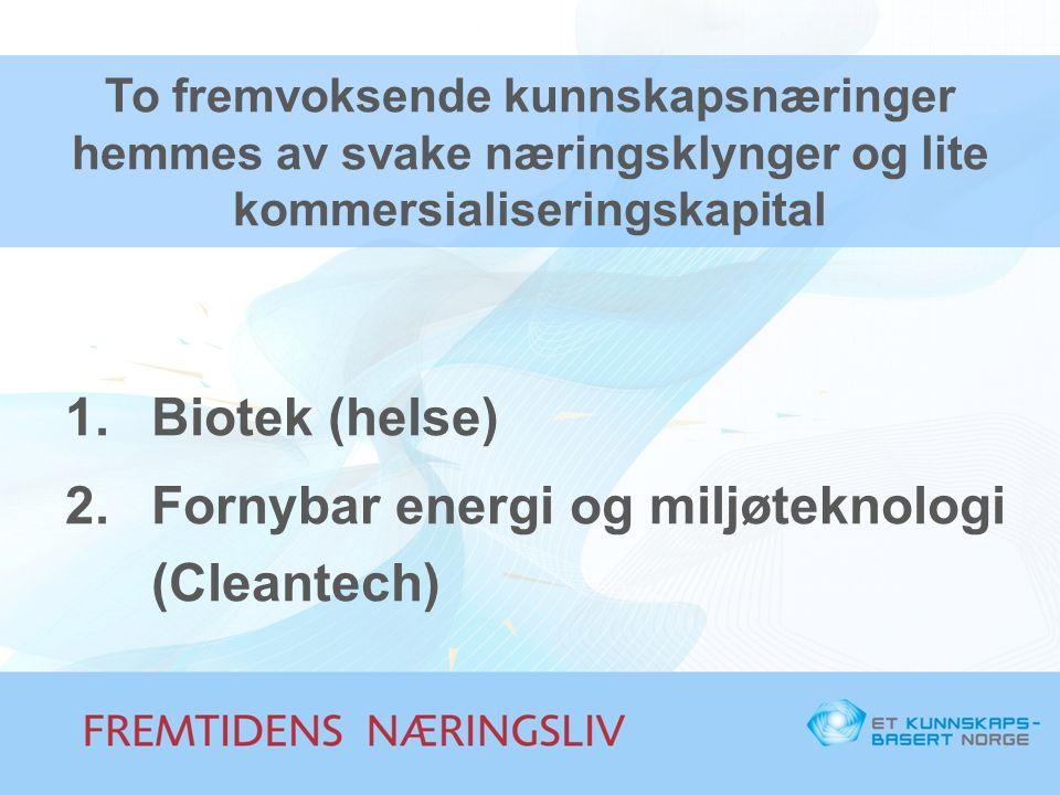 To fremvoksende kunnskapsnæringer hemmes av svake næringsklynger og lite kommersialiseringskapital 1.Biotek (helse) 2.Fornybar energi og miljøteknologi (Cleantech)