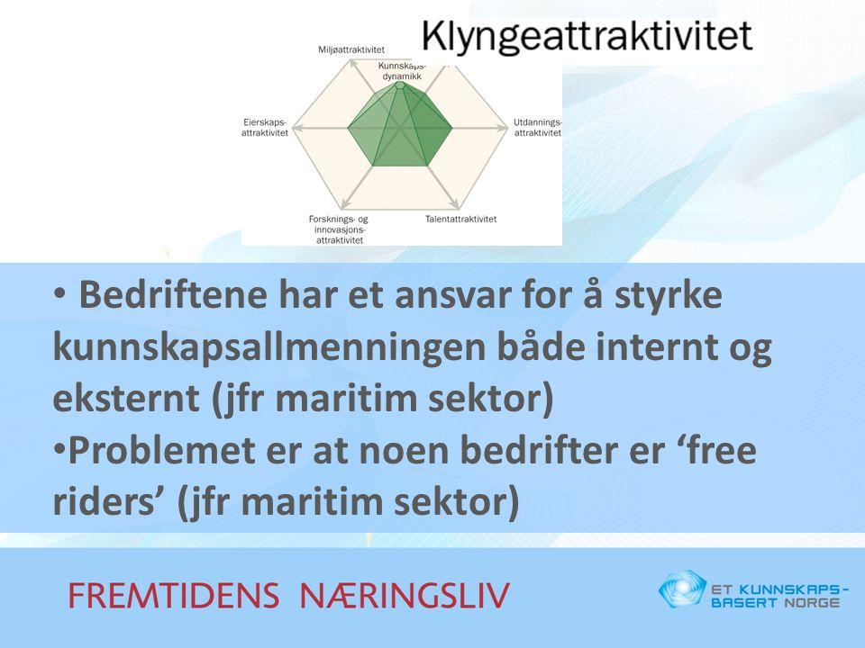 Bedriftene har et ansvar for å styrke kunnskapsallmenningen både internt og eksternt (jfr maritim sektor) Problemet er at noen bedrifter er 'free riders' (jfr maritim sektor)