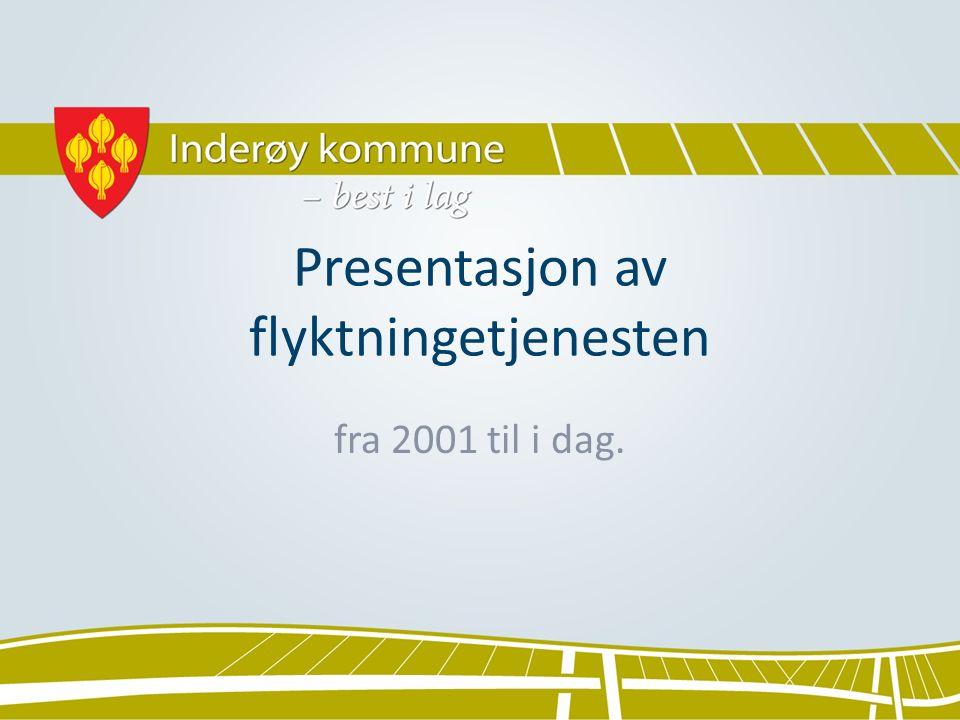 Presentasjon av flyktningetjenesten fra 2001 til i dag.
