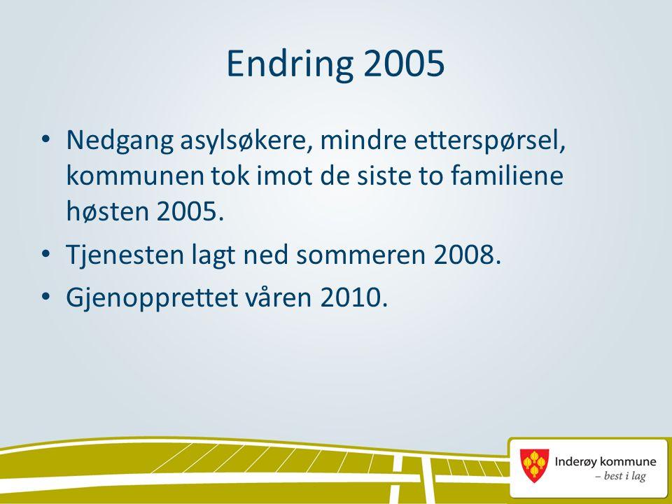 Endring 2005 Nedgang asylsøkere, mindre etterspørsel, kommunen tok imot de siste to familiene høsten 2005.