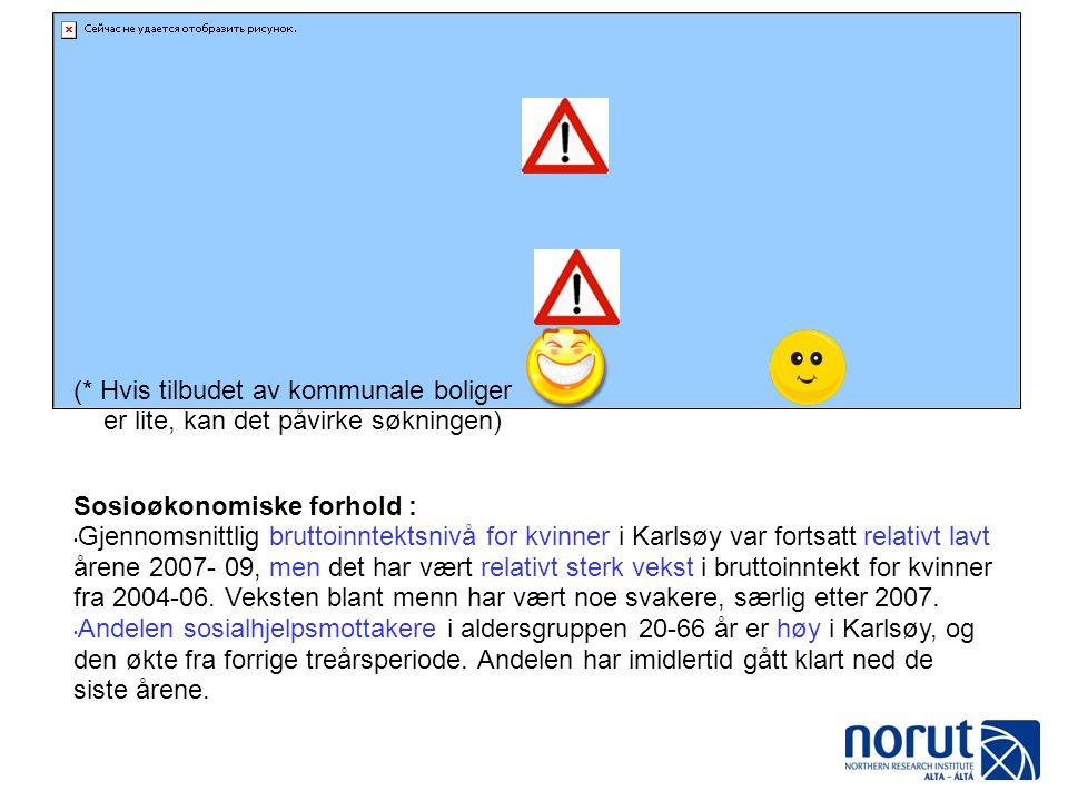 (* Hvis tilbudet av kommunale boliger er lite, kan det påvirke søkningen) Sosioøkonomiske forhold : Gjennomsnittlig bruttoinntektsnivå for kvinner i Karlsøy var fortsatt relativt lavt årene 2007- 09, men det har vært relativt sterk vekst i bruttoinntekt for kvinner fra 2004-06.